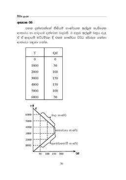 ECON BOOK-1_Page_066